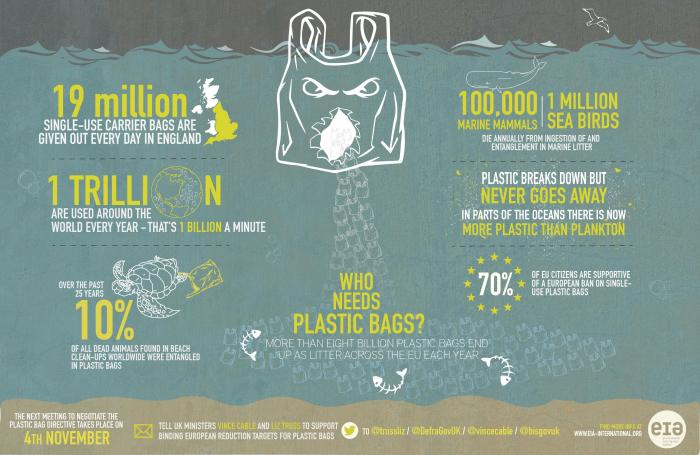 Plastic bag infographic - FINAL