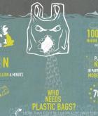 Plastic bag infographic - crop